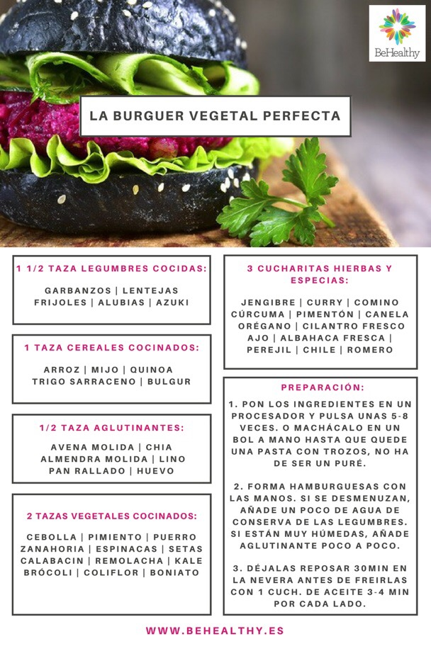 Hamburguesa vegetal perfecta